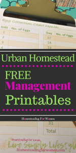 Urban Homestead Free Management Printables-min